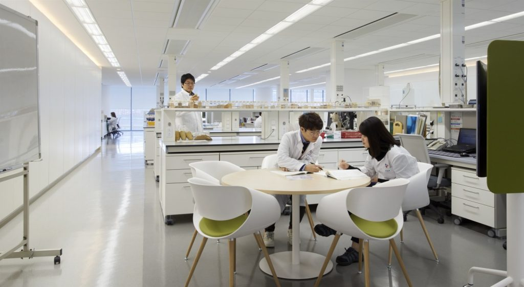 what are the types of laboratory